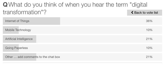 Poll 1 How Do You Define Digital Transformation?