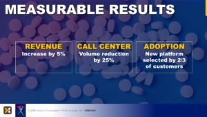 Product information management (PIM) case study in healthcare - results