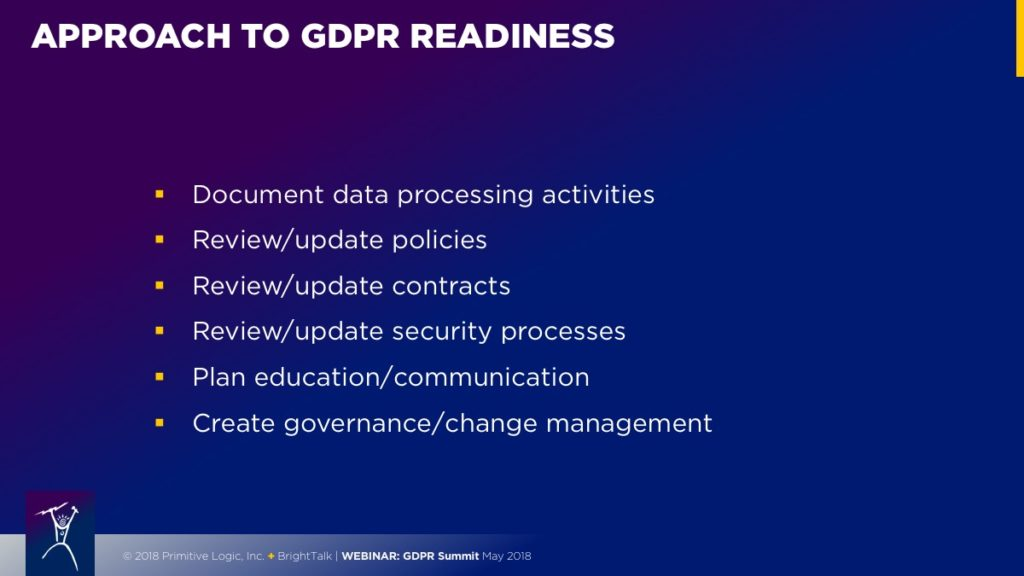 Approach to GDPR Readiness