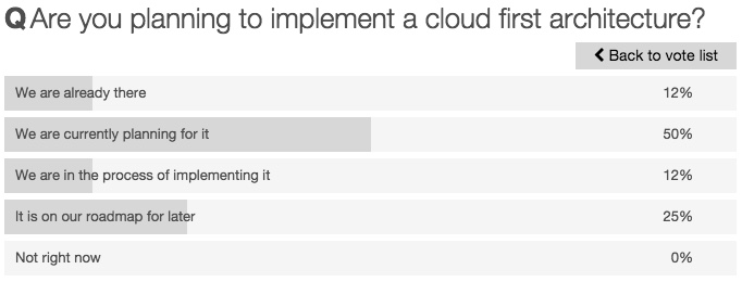 Are you planning to implement a cloud-first architecture? Poll results