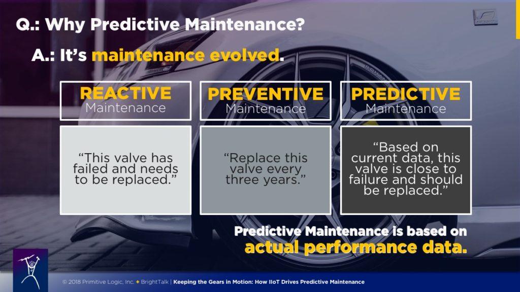Evolution of maintenance
