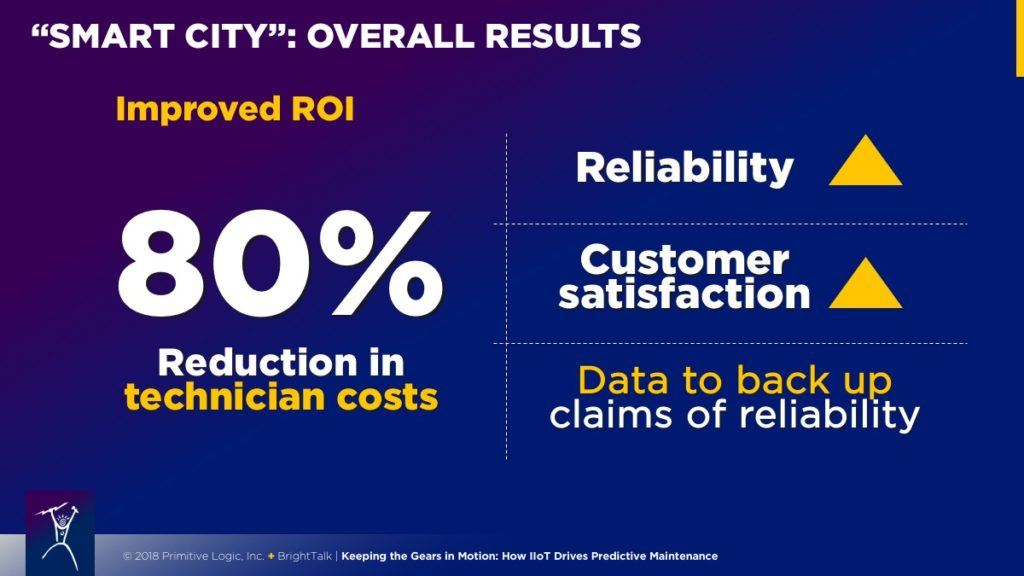 IIoT client results